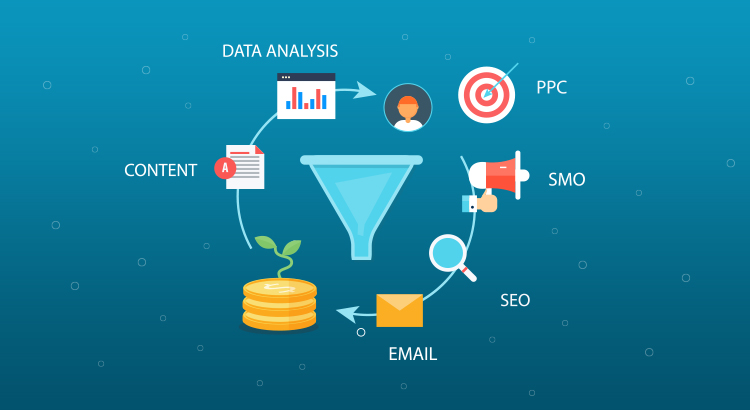 How Does Lead Generation Work
